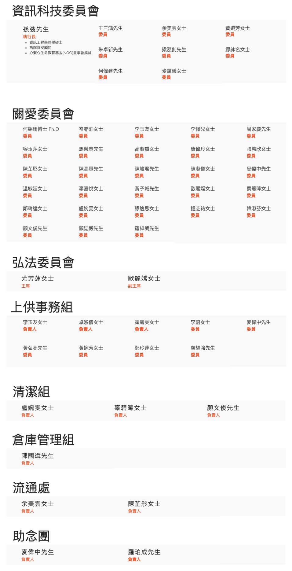 Org_Chart_Part2d